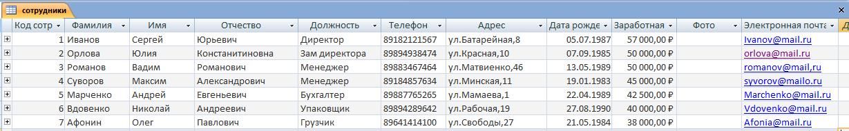 Заполнение таблицы в базе данных Access